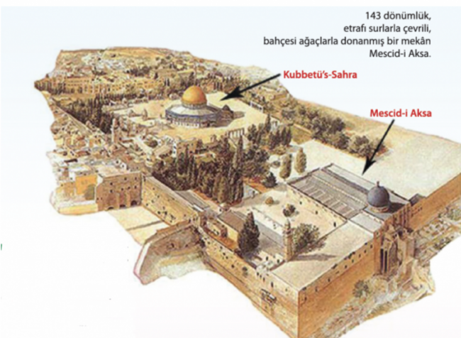 Kudüs Ziyareti
