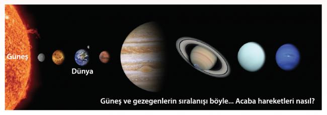 Güneş Sistemini Nasıl Bilirsiniz?