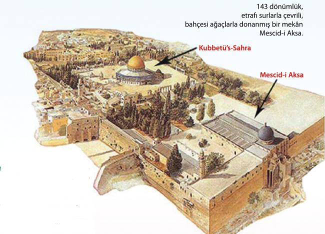Kudüs'e Yolculuk